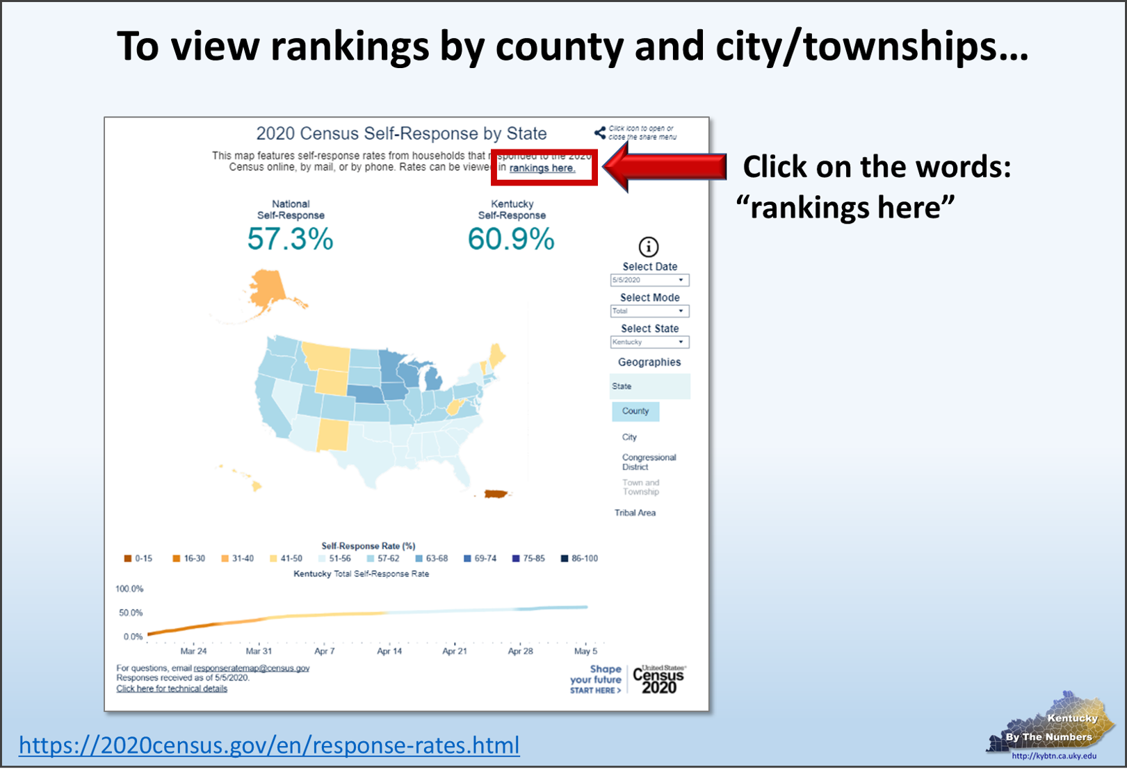 View rankings by county and city/townships