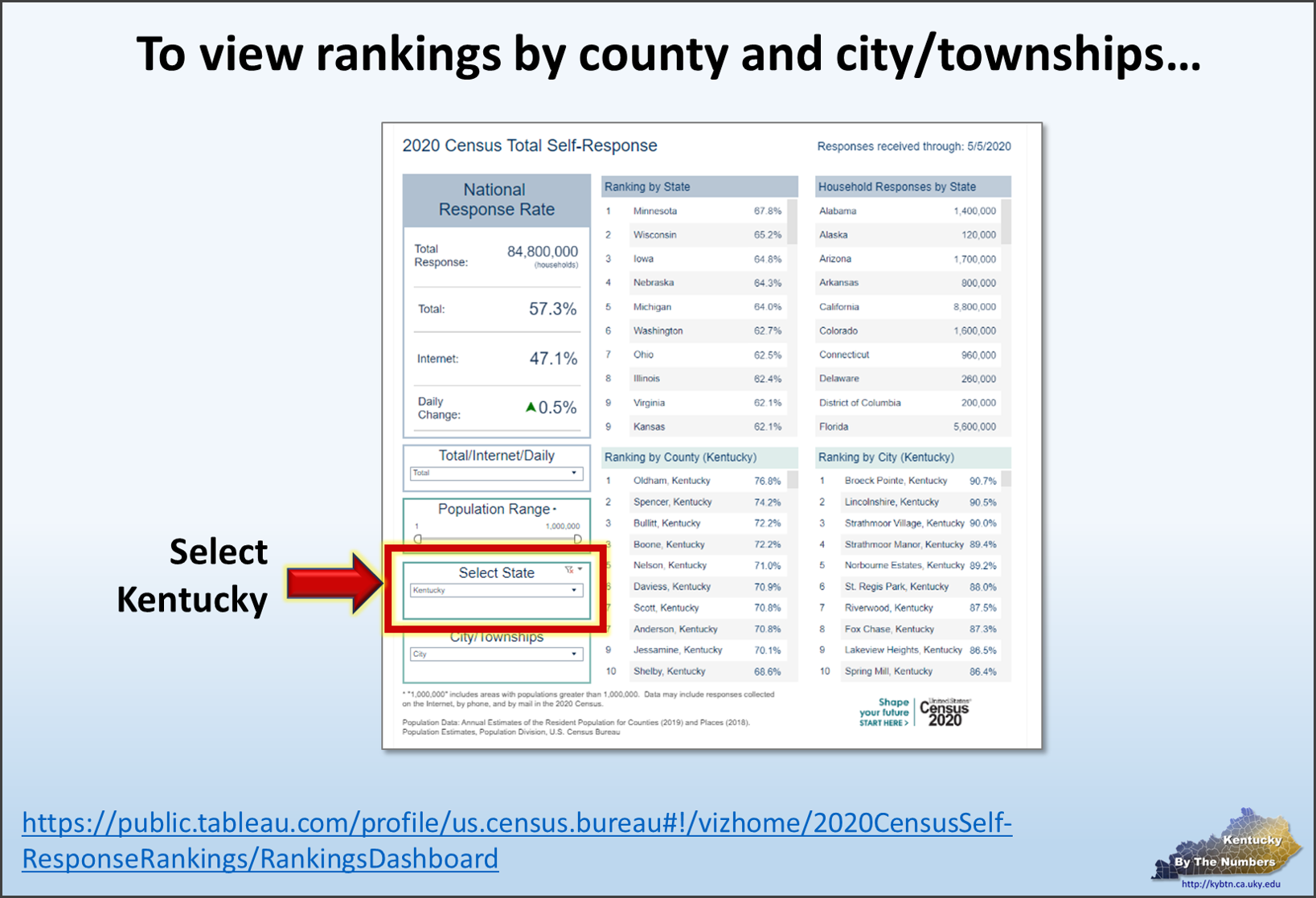 view_city_township_2020_census_response_rates